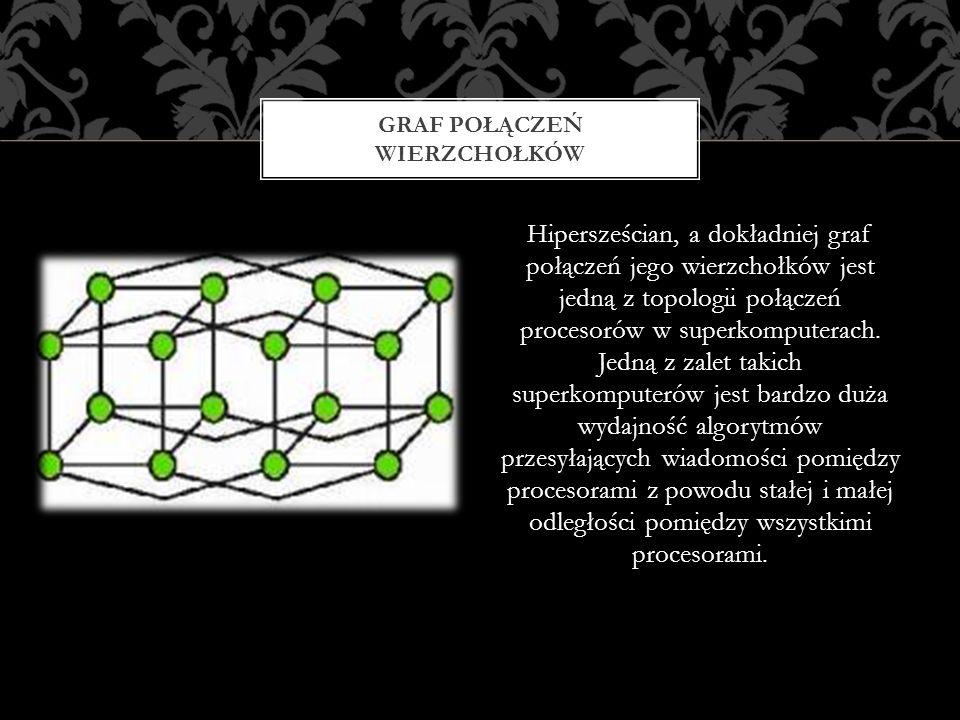 graf połączeń wierzchołków