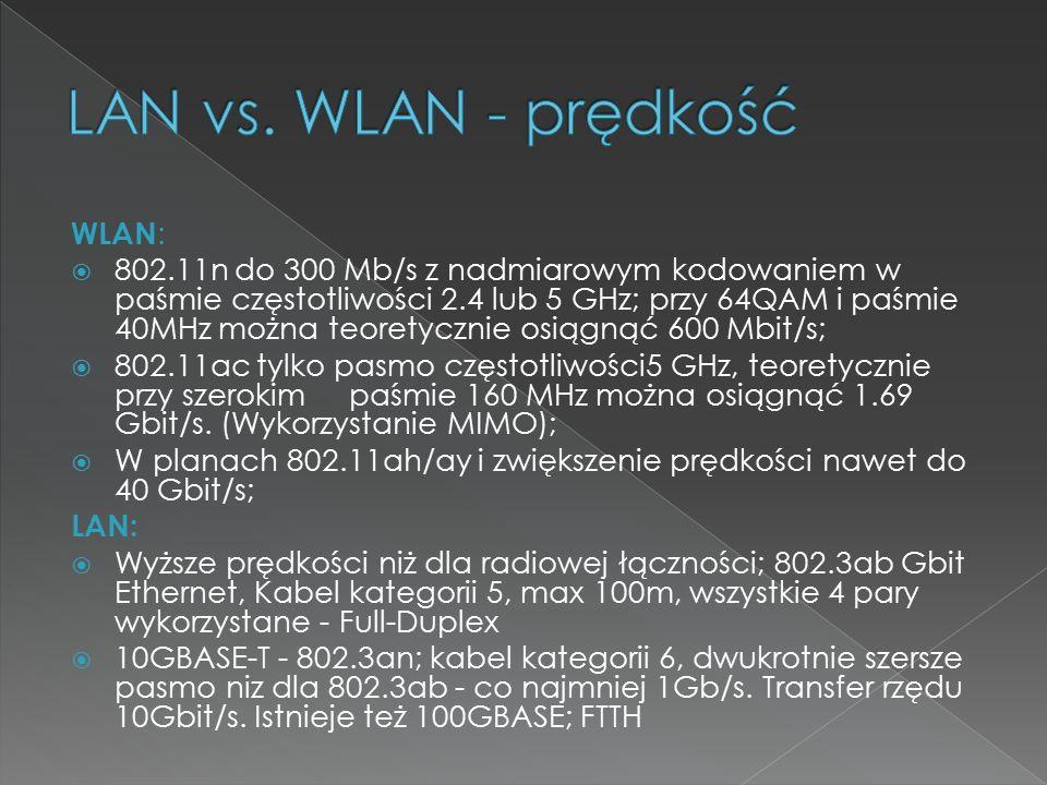 LAN vs. WLAN - prędkość WLAN: