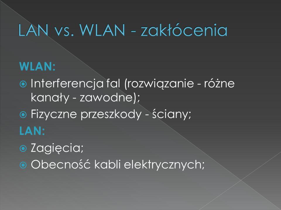 LAN vs. WLAN - zakłócenia
