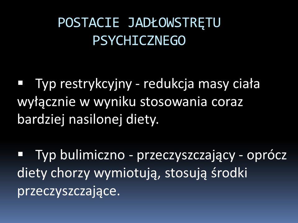 POSTACIE JADŁOWSTRĘTU PSYCHICZNEGO