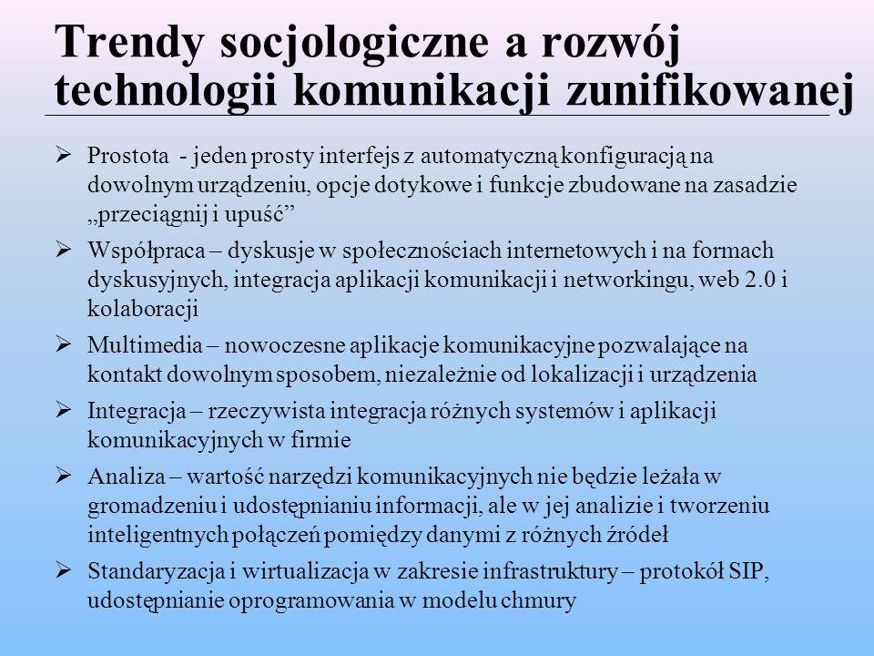 Trendy socjologiczne a rozwój technologii komunikacji zunifikowanej