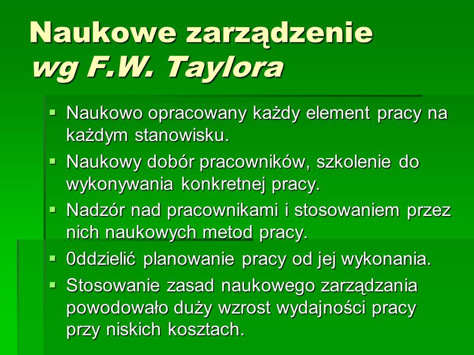 Naukowe zarządzenie wg F.W. Taylora