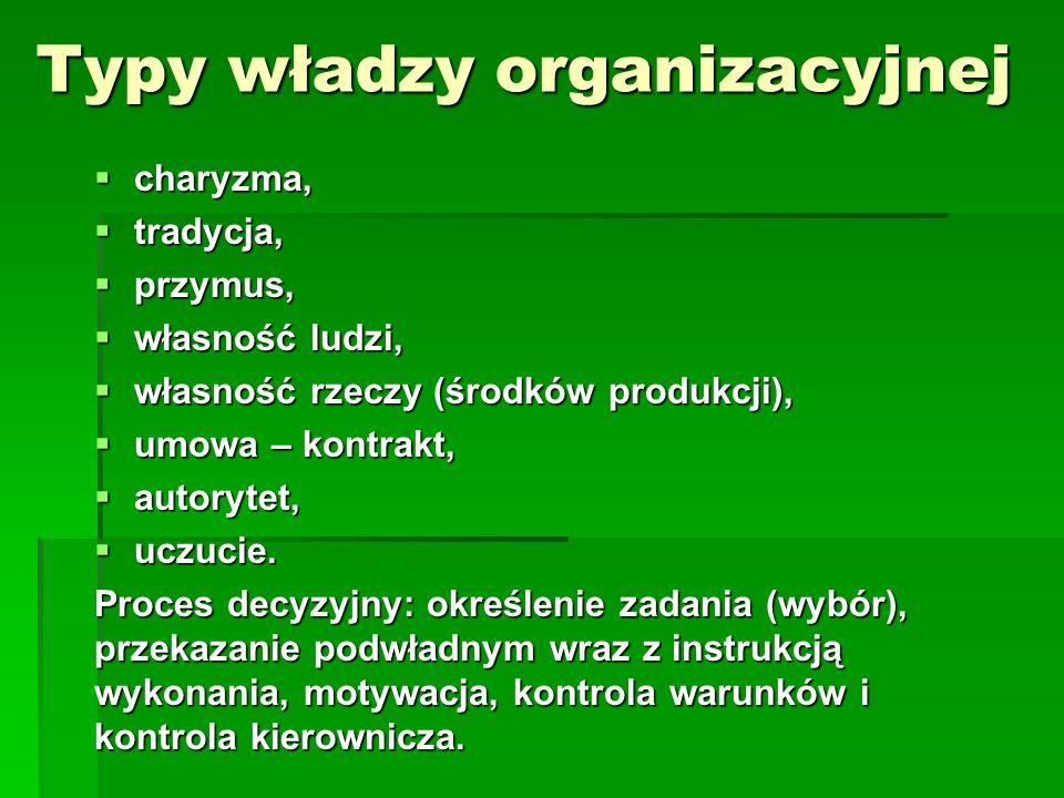Typy władzy organizacyjnej
