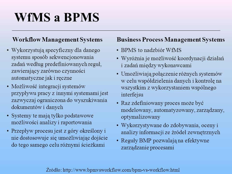 Workflow Management Systems Business Process Management Systems