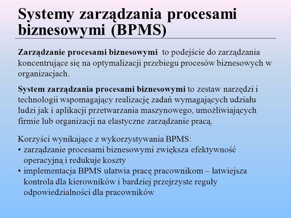 Systemy zarządzania procesami biznesowymi (BPMS)