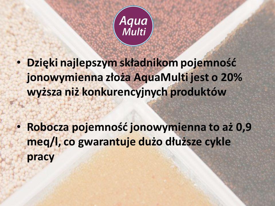 Dzięki najlepszym składnikom pojemność jonowymienna złoża AquaMulti jest o 20% wyższa niż konkurencyjnych produktów