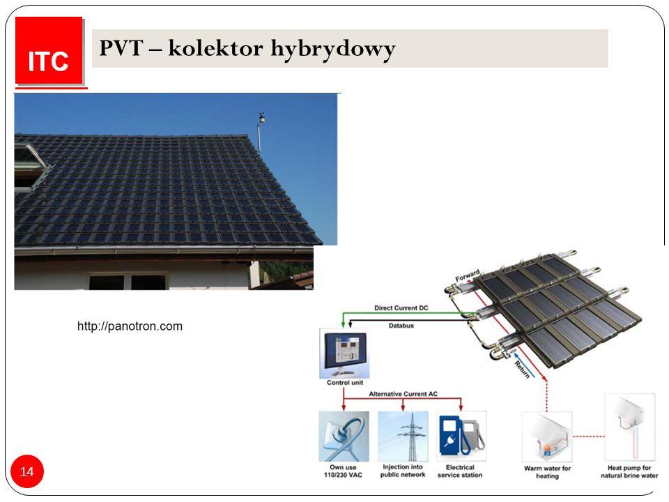 PVT – kolektor hybrydowy