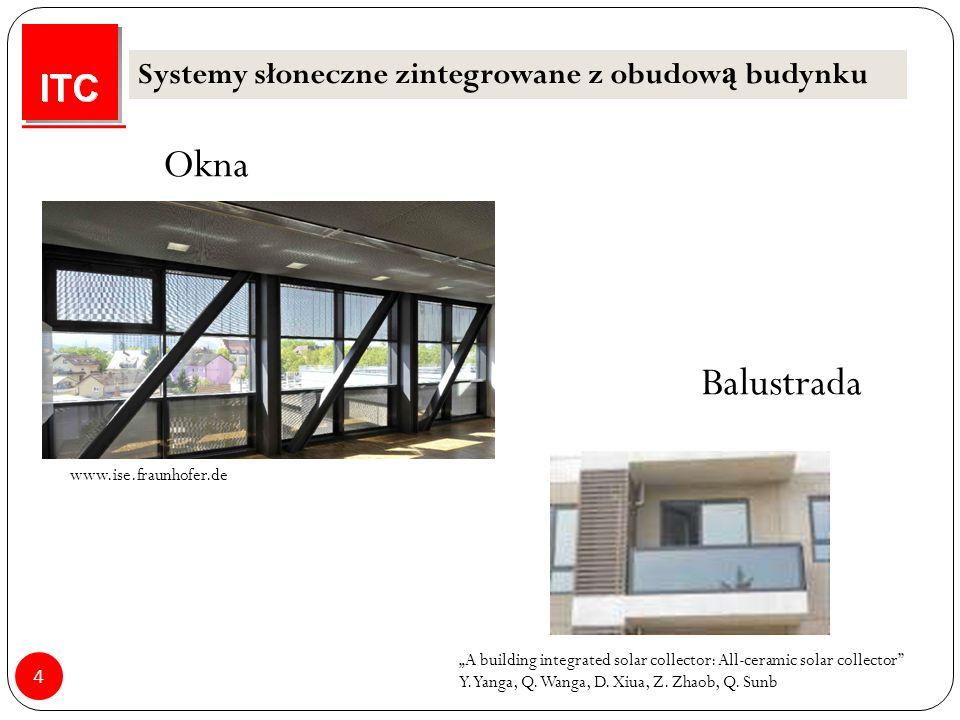 Okna Balustrada Systemy słoneczne zintegrowane z obudową budynku