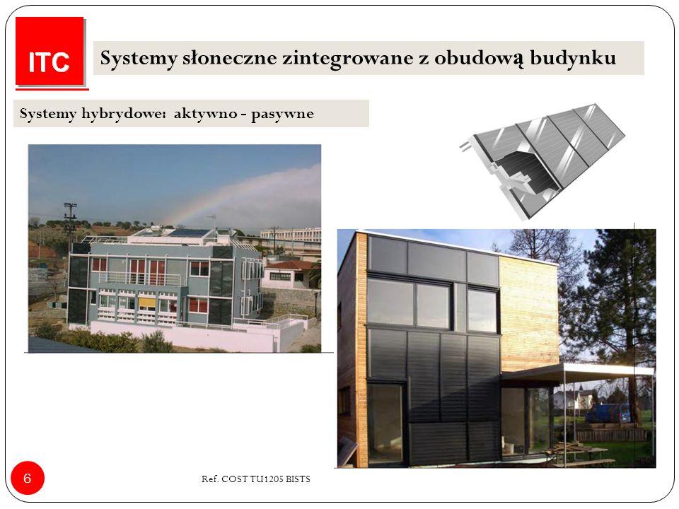 Systemy słoneczne zintegrowane z obudową budynku