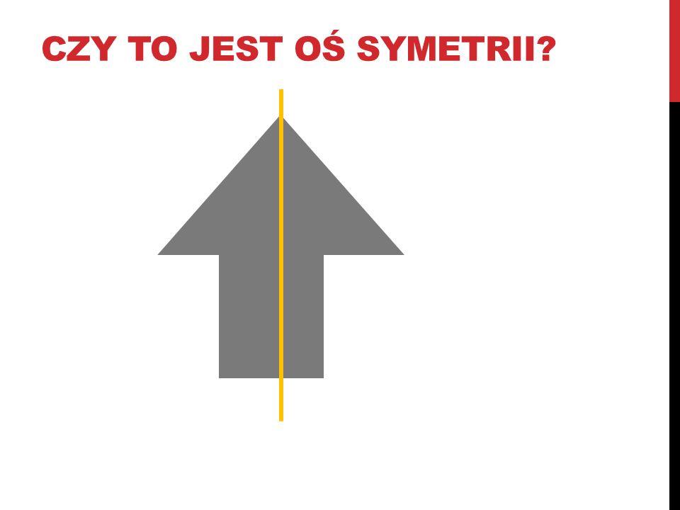 czy to jest oś symetrii
