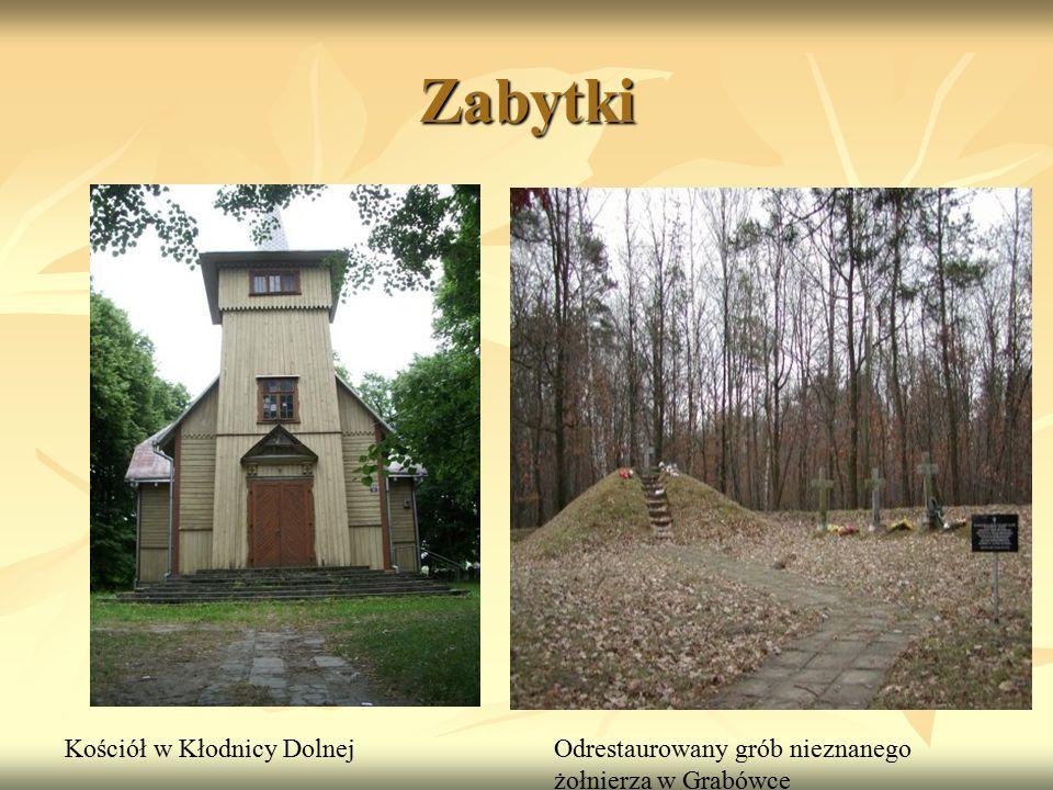 Zabytki Kościół w Kłodnicy Dolnej