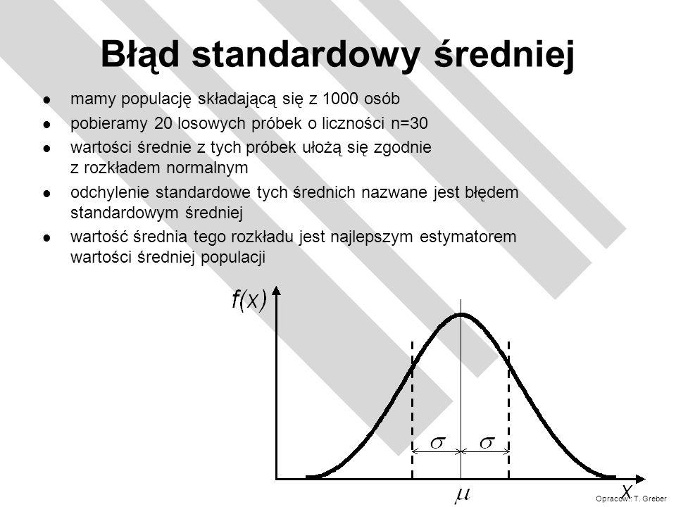 Błąd standardowy średniej
