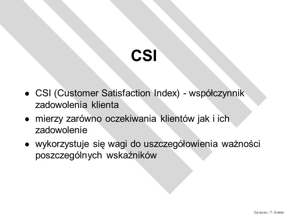 CSI CSI (Customer Satisfaction Index) - współczynnik zadowolenia klienta. mierzy zarówno oczekiwania klientów jak i ich zadowolenie.