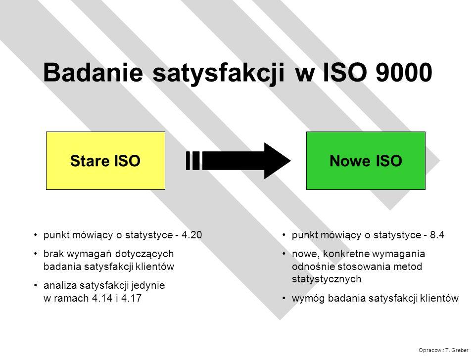 Badanie satysfakcji w ISO 9000
