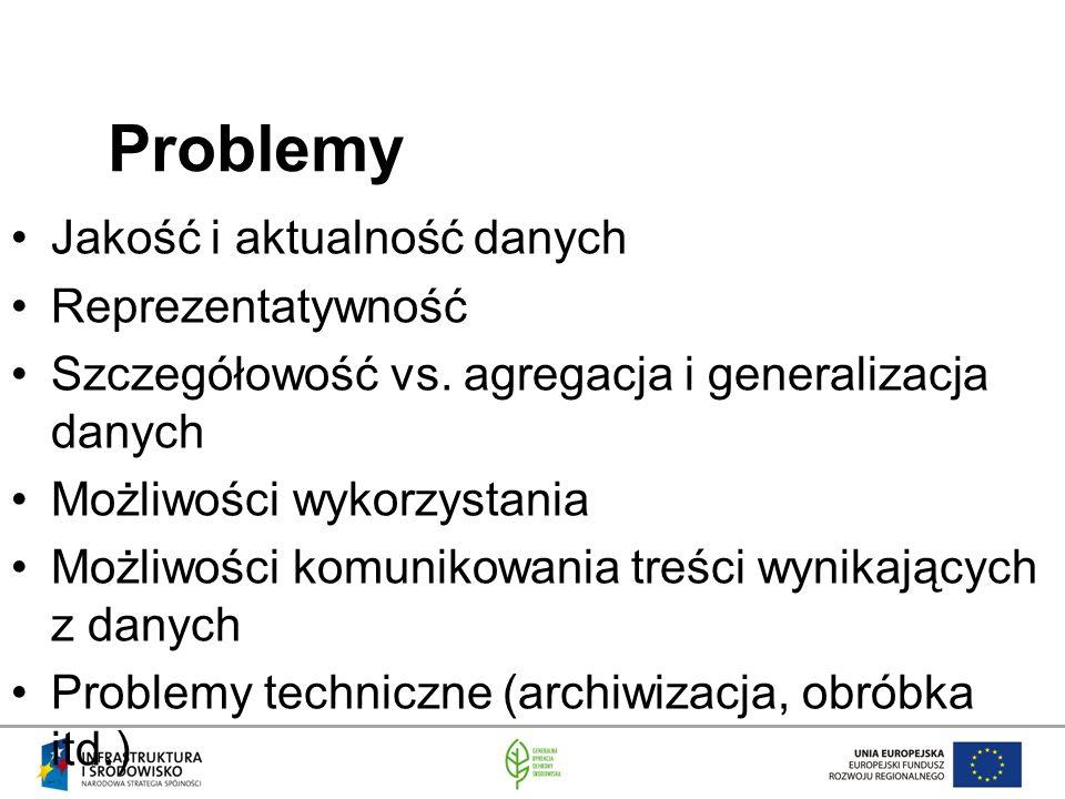 Problemy Jakość i aktualność danych Reprezentatywność