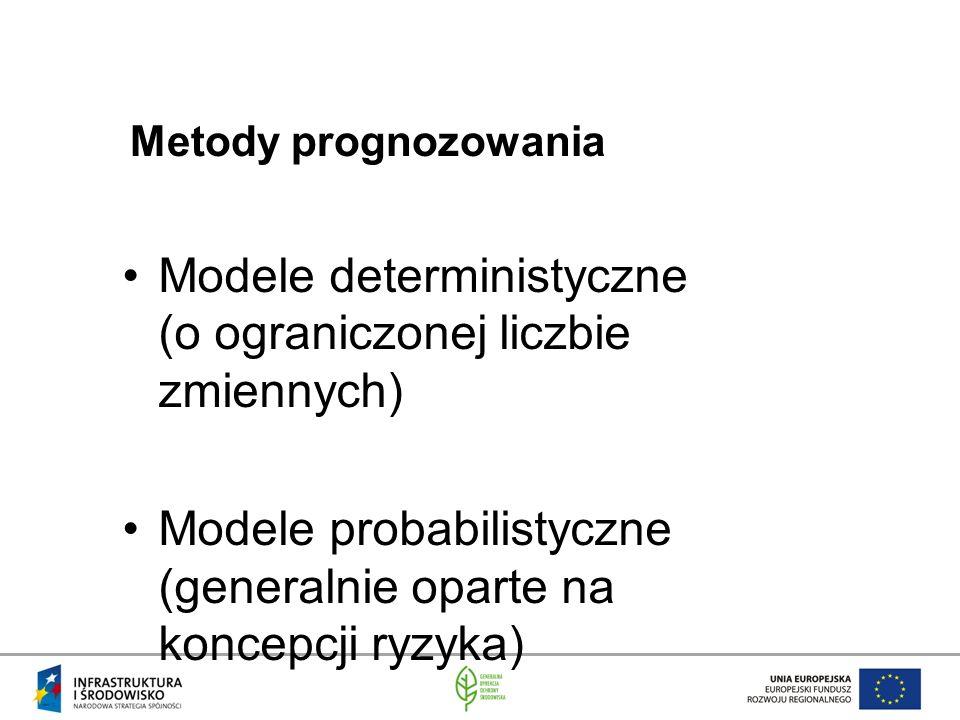 Modele deterministyczne (o ograniczonej liczbie zmiennych)