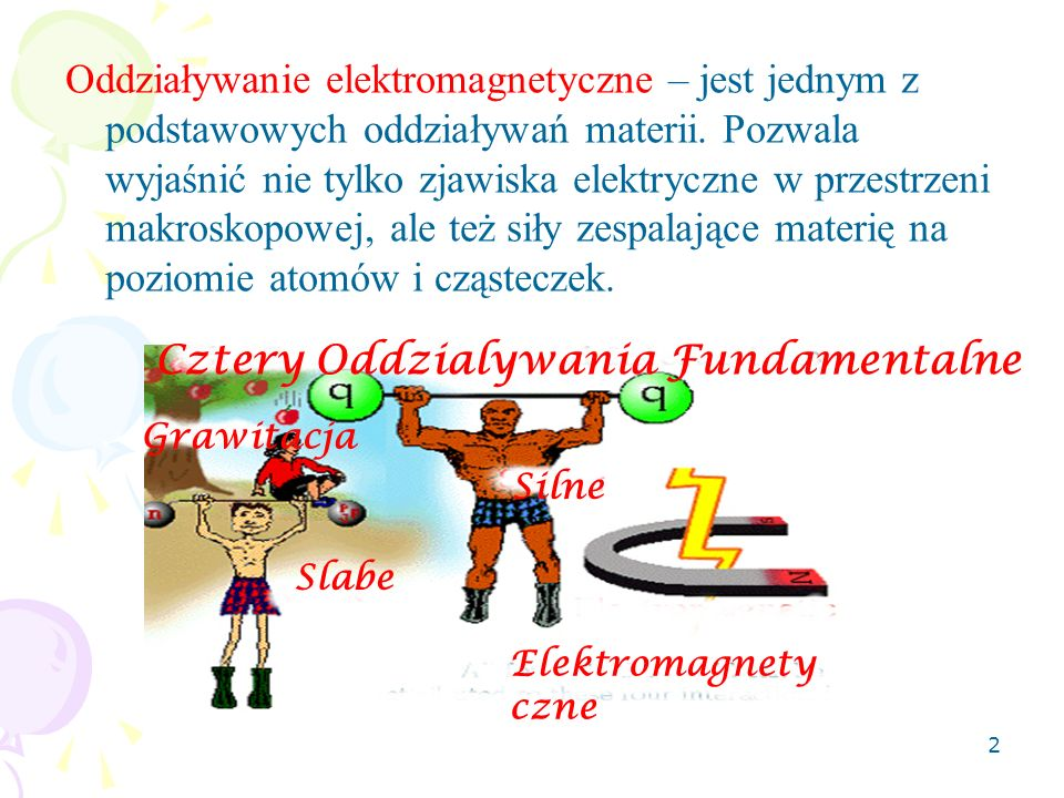 Cztery Oddzialywania Fundamentalne