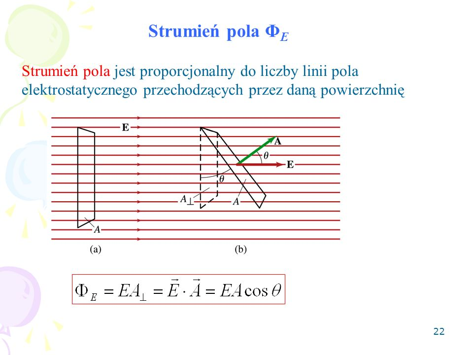 Strumień pola ΦE Strumień pola jest proporcjonalny do liczby linii pola elektrostatycznego przechodzących przez daną powierzchnię.