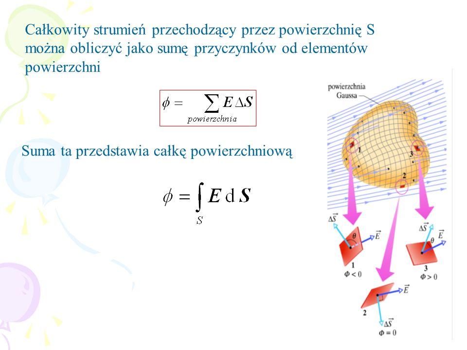 Całkowity strumień przechodzący przez powierzchnię S można obliczyć jako sumę przyczynków od elementów powierzchni