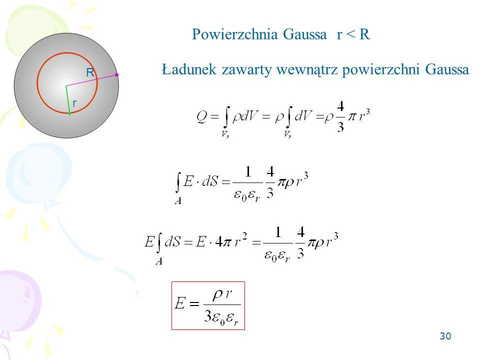 Powierzchnia Gaussa r < R