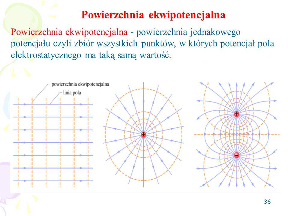 Powierzchnia ekwipotencjalna