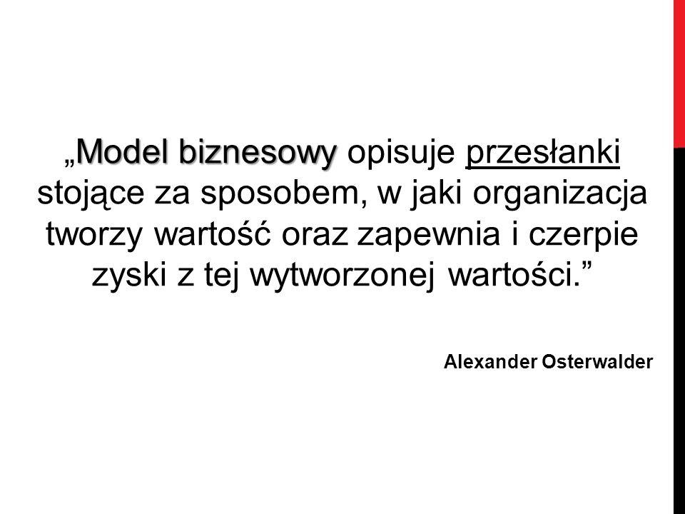 """""""Model biznesowy opisuje przesłanki stojące za sposobem, w jaki organizacja tworzy wartość oraz zapewnia i czerpie zyski z tej wytworzonej wartości. Alexander Osterwalder"""