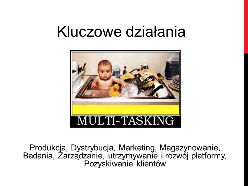 Kluczowe działania Produkcja, Dystrybucja, Marketing, Magazynowanie, Badania, Zarządzanie, utrzymywanie i rozwój platformy, Pozyskiwanie klientów.