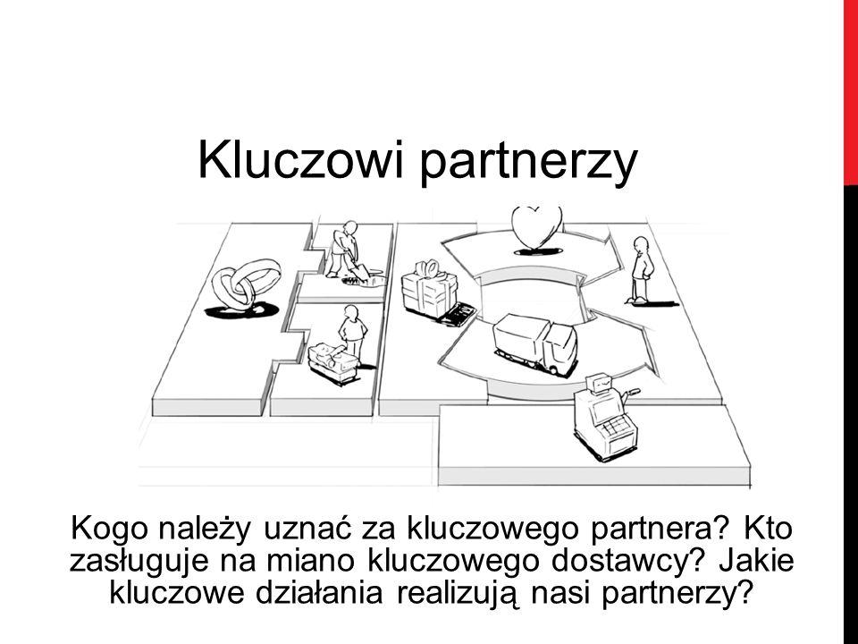 Kluczowi partnerzy