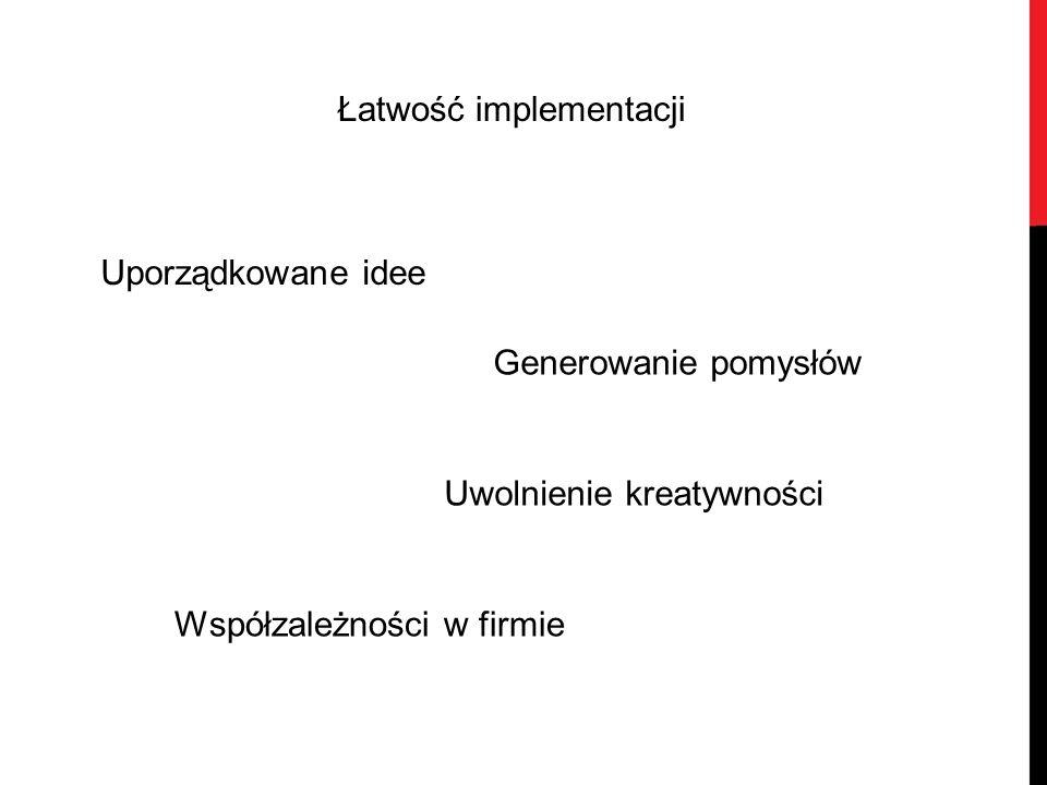 Łatwość implementacji