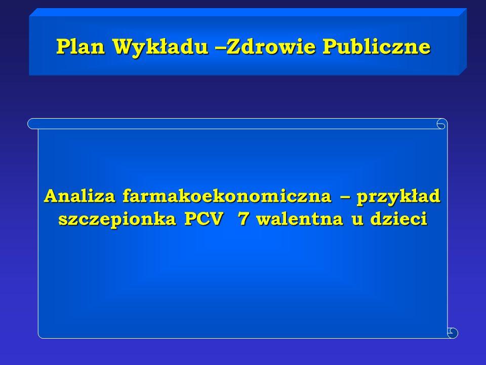 Plan Wykładu –Zdrowie Publiczne