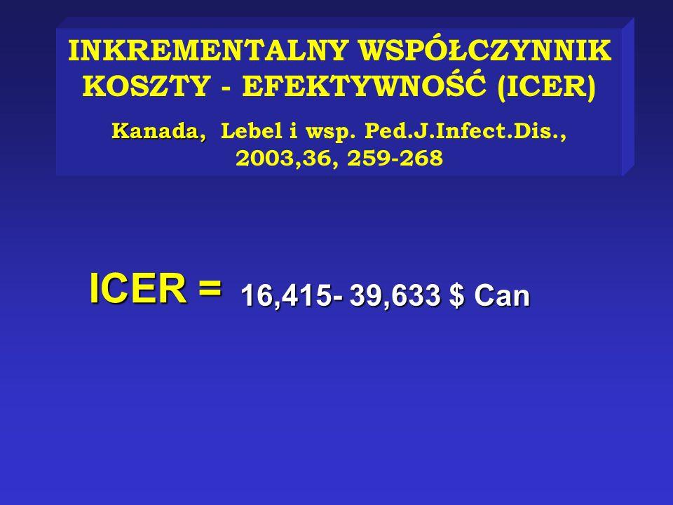 ICER = INKREMENTALNY WSPÓŁCZYNNIK KOSZTY - EFEKTYWNOŚĆ (ICER)