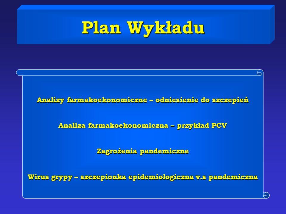 Plan Wykładu Analizy farmakoekonomiczne – odniesienie do szczepień