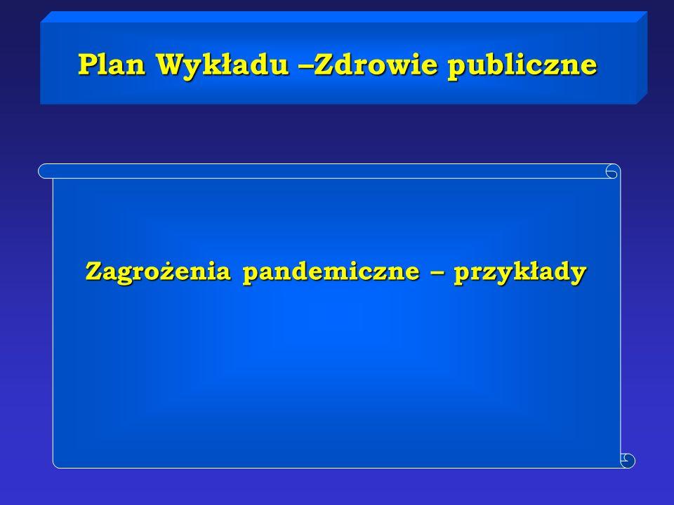 Plan Wykładu –Zdrowie publiczne Zagrożenia pandemiczne – przykłady