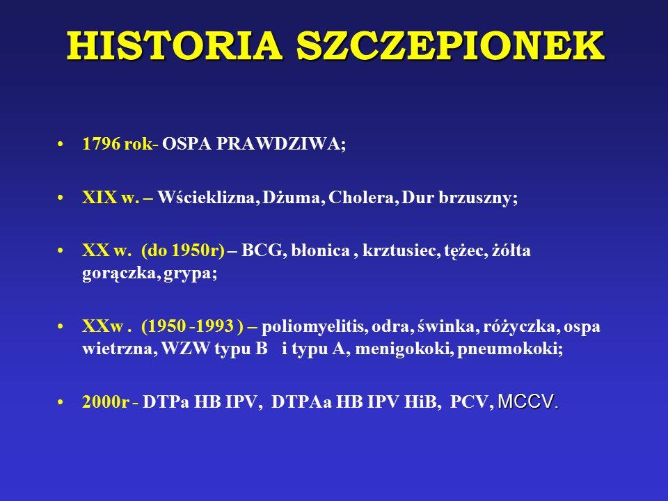 HISTORIA SZCZEPIONEK 1796 rok- OSPA PRAWDZIWA;