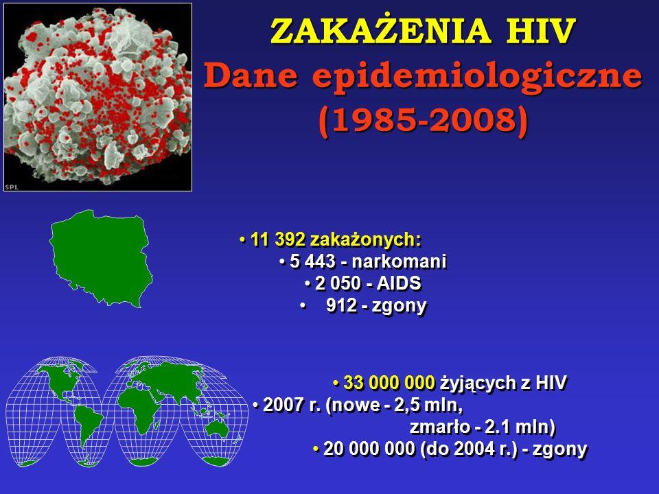 ZAKAŻENIA HIV Dane epidemiologiczne (1985-2008)