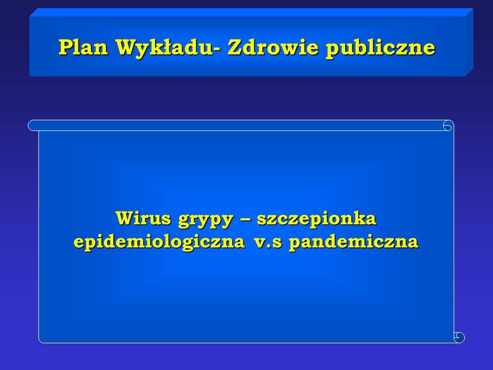 Plan Wykładu- Zdrowie publiczne