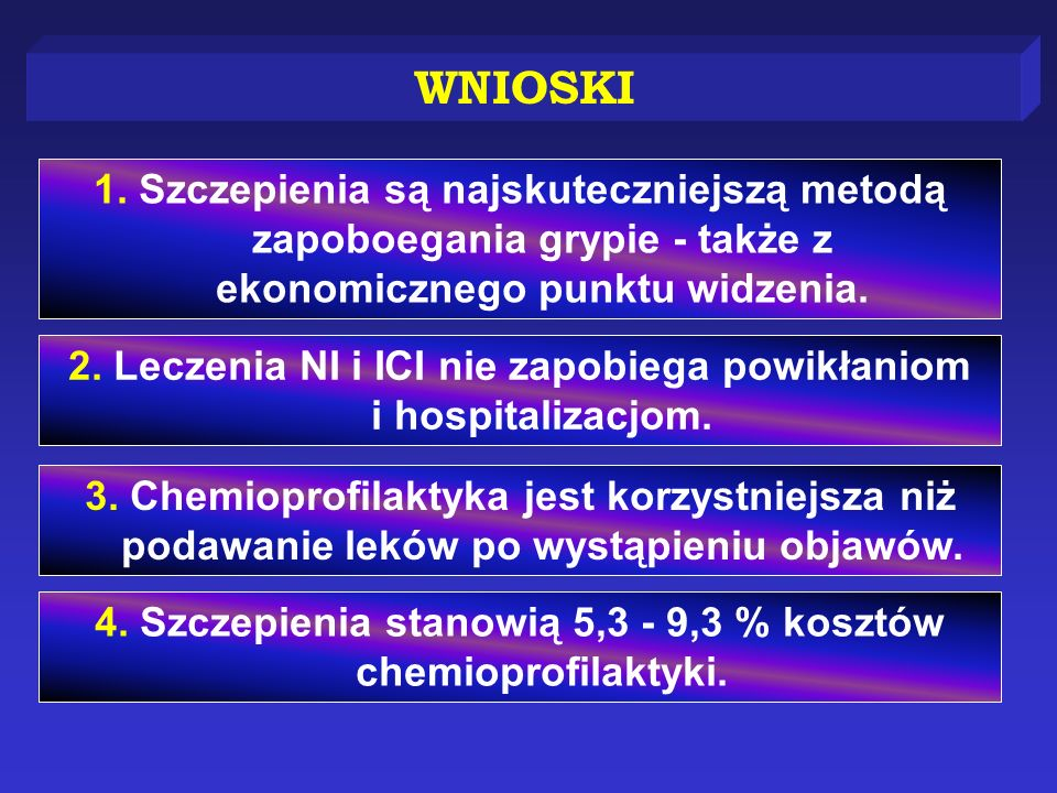 WNIOSKI 1. Szczepienia są najskuteczniejszą metodą zapoboegania grypie - także z ekonomicznego punktu widzenia.