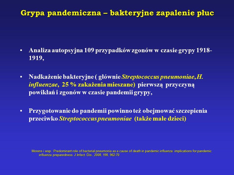 Grypa pandemiczna – bakteryjne zapalenie płuc