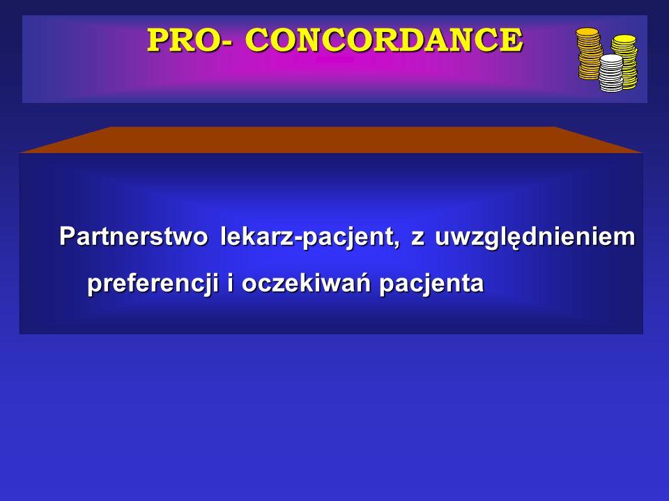 PRO- CONCORDANCE Partnerstwo lekarz-pacjent, z uwzględnieniem preferencji i oczekiwań pacjenta