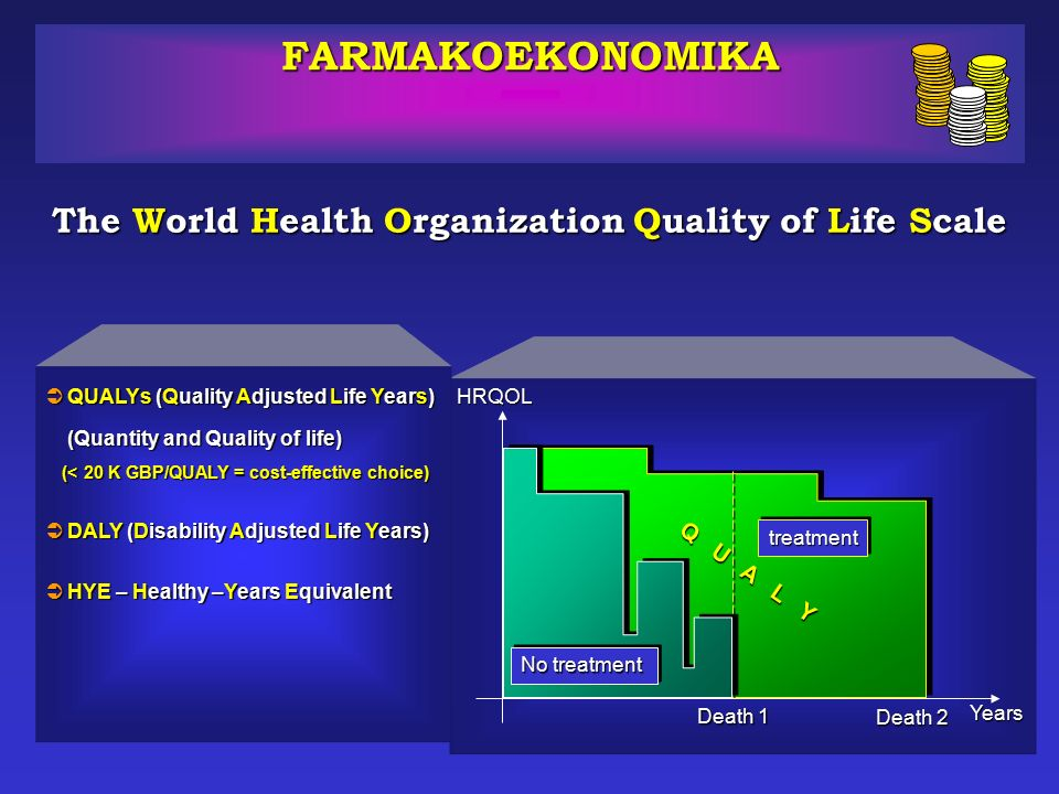The World Health Organization Quality of Life Scale