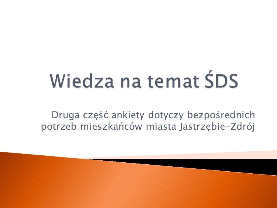 Wiedza na temat ŚDS Druga część ankiety dotyczy bezpośrednich potrzeb mieszkańców miasta Jastrzębie-Zdrój.