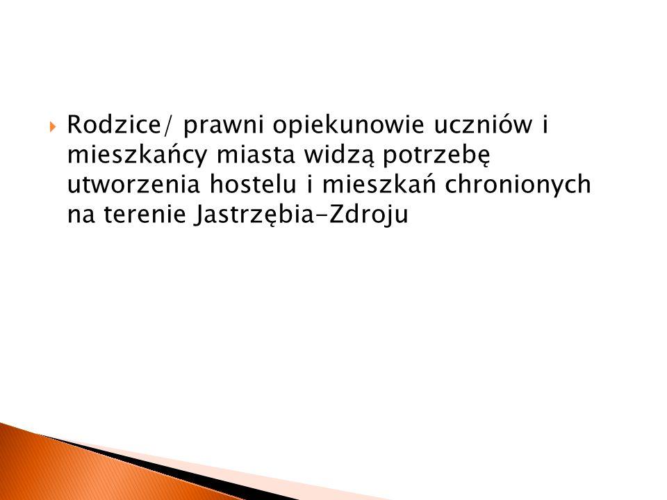 Rodzice/ prawni opiekunowie uczniów i mieszkańcy miasta widzą potrzebę utworzenia hostelu i mieszkań chronionych na terenie Jastrzębia-Zdroju