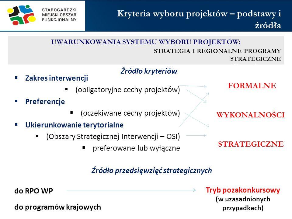 Kryteria wyboru projektów – podstawy i źródła