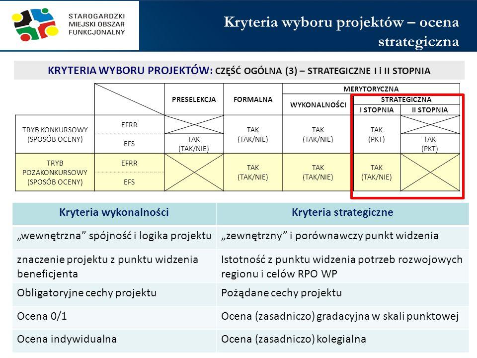 Kryteria wykonalności Kryteria strategiczne