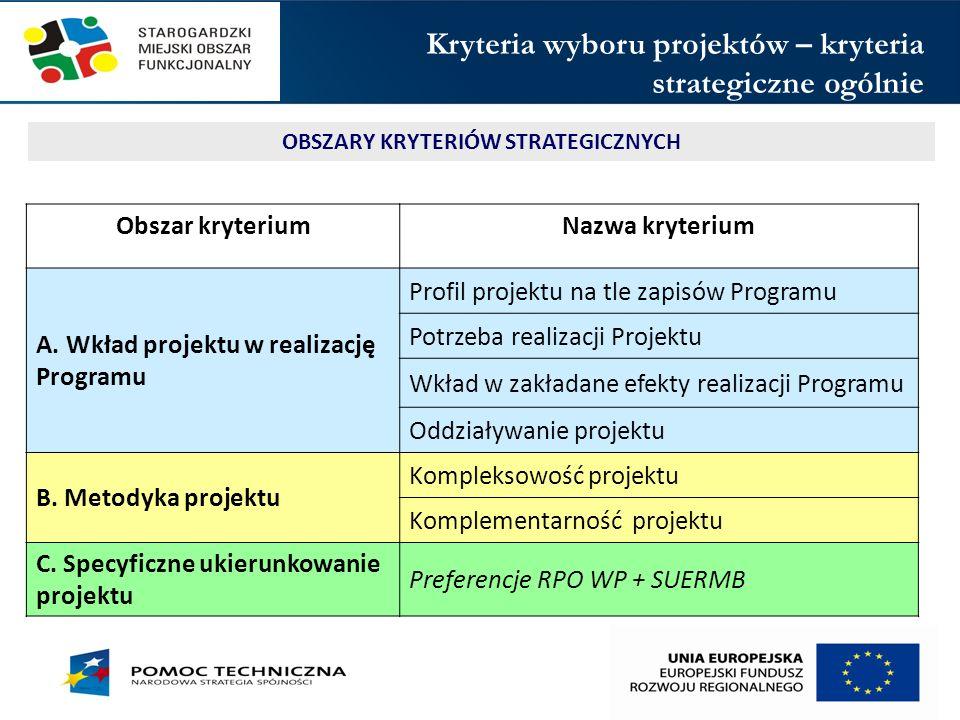 OBSZARY KRYTERIÓW STRATEGICZNYCH Obszary kryteriów strategicznych