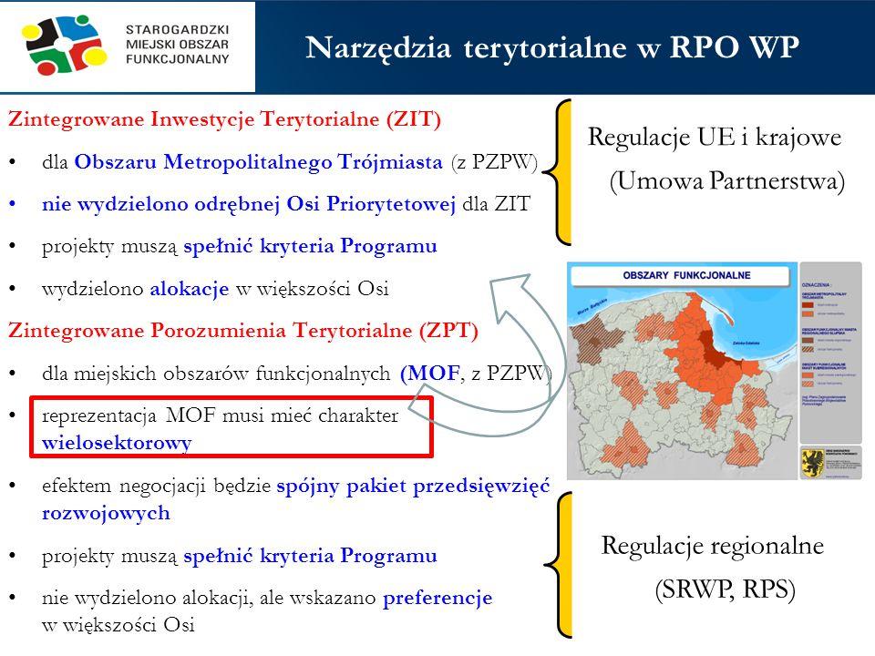 Narzędzia terytorialne w RPO WP