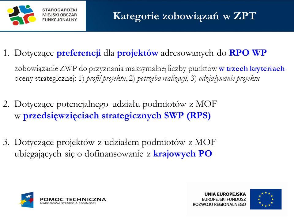 Kategorie zobowiązań w ZPT