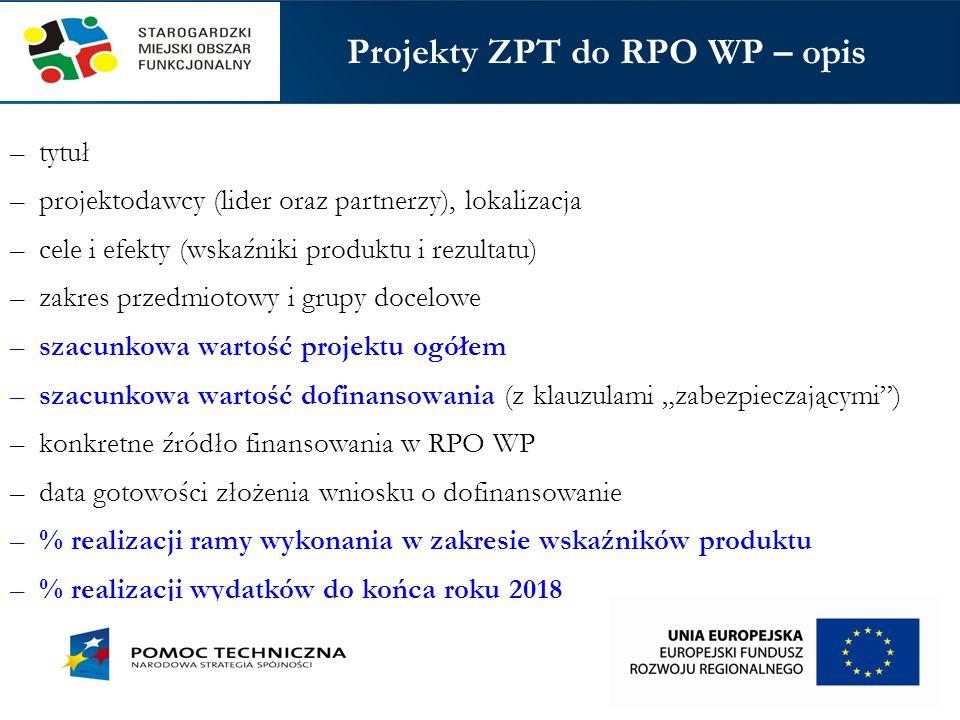 Projekty ZPT do RPO WP – opis
