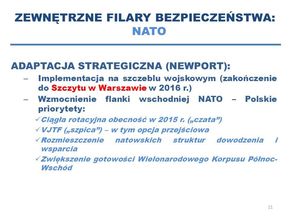 ZEWNĘTRZNE FILARY BEZPIECZEŃSTWA: NATO