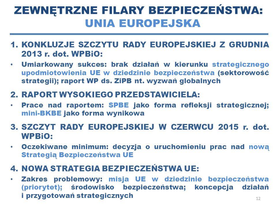 ZEWNĘTRZNE FILARY BEZPIECZEŃSTWA: UNIA EUROPEJSKA